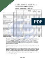 Grilla_Nivel_Medio_Marzo_2015.pdf