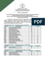 Edital 035.2015 - Homologação Do Resultado Exceto Téc Artes Gráficas e Téc Lab Bio Paleonto 1