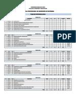 Plan de Estudios Ingenieria Sistemas 2016