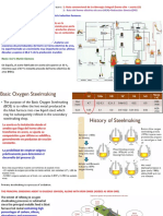 Fabricacion del Acero.pdf
