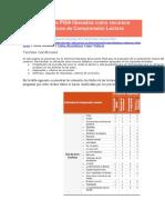 Estímulos PISA Liberados Como Recursos Didácticos de Comprensión Lectora