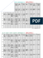 H22前期 理一、理研、科教研 前期定期試験時間割表