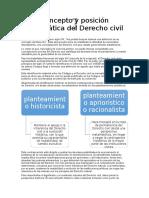 Concepto de Derecho Civil