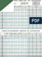 Correntes de norma ASA-DIN.pdf