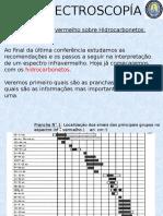 Aula Prática 1 IV Sobre Hidrocarbonetos (2)