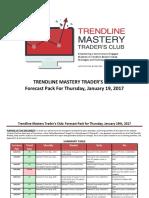 forex trendlines