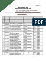 Senarai Judul Btb Pendidikan Khas 2018