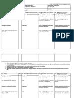 RiskAssessmentTemplate1fashionspreads (1)