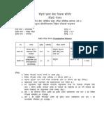 Senior Technical Assistant 5 Syllabus (1)