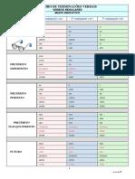 QUADRO_DE_TERMINACOES_VERBAIS.pdf