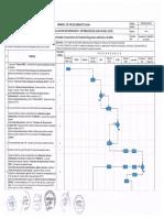 Procedimiento de Otorgacion de Certificados de Grandes Consumidores de Productos Regulados-graco