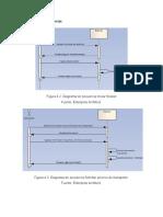 Tipos Diagramas de Secuencias