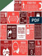 infografico 15 itens Links.pdf