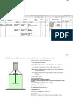 Formulário Exemplo de FMEA
