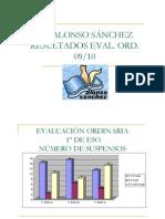Análisis resultados 3ª evaluac.