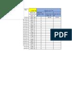 Inventario Final de RRSS Peligrosos