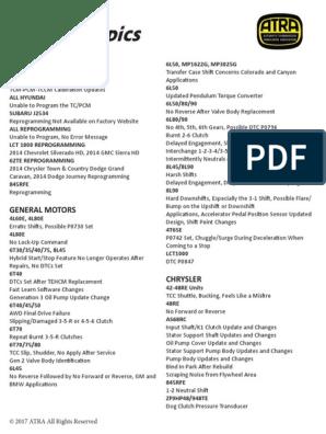 2017 TOC pdf | Transmission (Mechanics) | Clutch