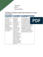Cuaderno de práctica No. I.docx