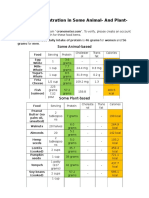 Protein Tables (animal-based and plant-based comparison)