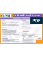GCSE Additional Science A2 Poster