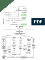 tutorial ksud 3 diare.docx