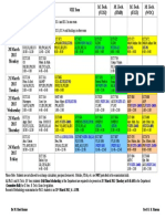 II MTE - Time Table