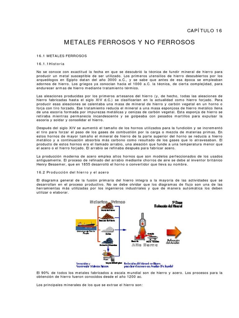 Metales ferrosos y no ferrosos 1533078853v1 urtaz Images