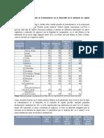 México Tercer Caso de Éxito en Latinoamérica en El Desarrollo de La Industria de Capital Privado
