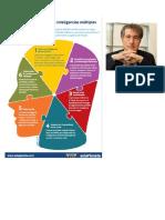 Resumen INTELIGENCIAS MÚLTIPLES.pdf