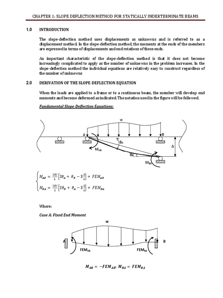 Chapter 1 Slope Deflection Method For Statically Indeterminate Fixed End Moment Bending Reaction Calculation Beam Beams Structure Finite Element