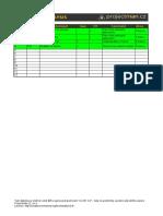 Pm en Gap Fit Analysis