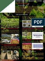 Poster Jatropha Microcuting -Cholid Balittas-libre