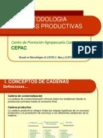 Metodologia Cadenas Productivas