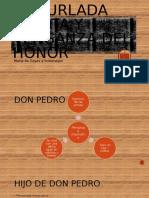 La Burlada Aminta y Venganza Del Honor