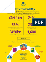 Aviva Plc 2016 Results Infographic