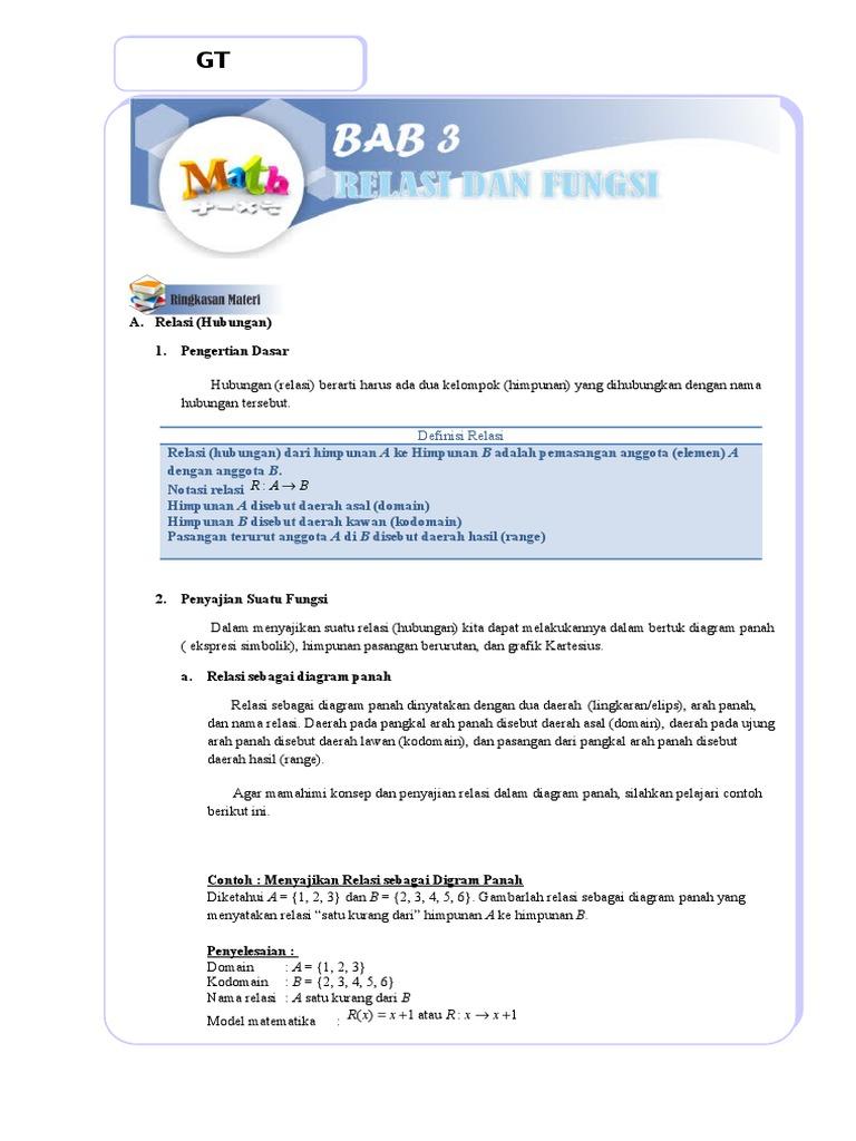 Relasi fungsi ccuart Images