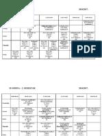 Raspored - 2. Semestar - 2016-2017 Za Sajt