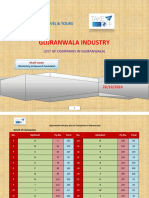 Gujranwala Industry (List of Companies)