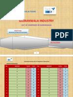Gujranwala Industry (List of Companies)