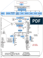 93724152 Mapa Conceptual Toxicologia