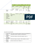 Table of Analysis