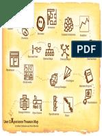 UX Treasure Map.pdf