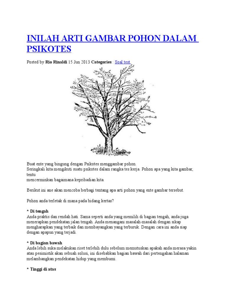 Inilahartigambarpohondalampsikotes 131101061441 Phpapp02 Docx