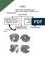 Mix Flow Pumps
