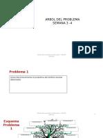 Diagrama++árbol+del+problema.pptx