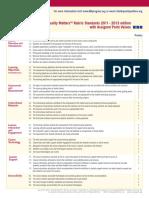 qm standards 2011-2013