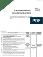 Schema riepilogativo interventi e procedure marzo 2015_1890_4.pdf