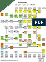 Malla Curricular Ingenieria de Sistemas Fi Ucss