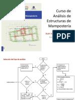 Guia Analisis Estructuras Mamposteria Juan Jose Perez Gavilan Escalante