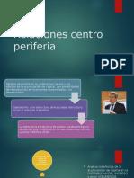 Relaciones Centro Periferia